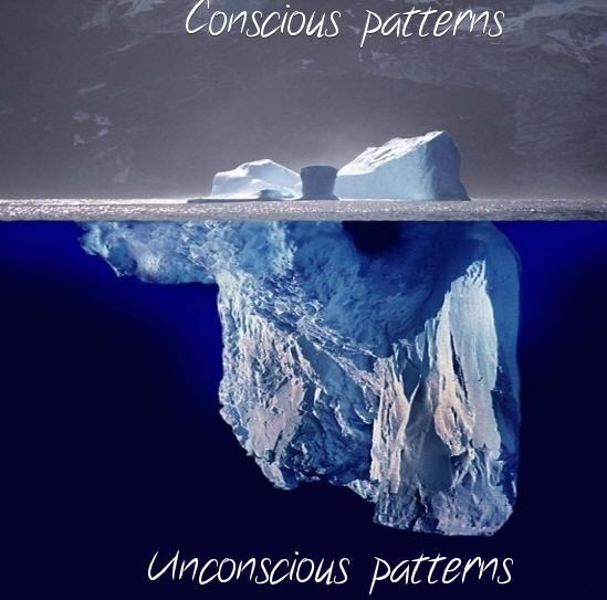 iceberg awareness